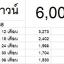 # ZOOMER-X ปี58 สภาพแจ่ม สีสวย เครื่องดีเดิมๆ ราคา 33,000 thumbnail 19