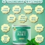 Chloro Mint ผลิตภัณฑ์เสริมอาหาร thumbnail 12