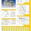 Battery 150Ah 12v HIPOW