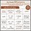 ยูโรลิซิน UROLIZIN อาหารเสริมลดความดัน เบาหวาน thumbnail 8