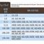 Genie bra รุ่น Antibac Size M, L (ของแท้ 100%) thumbnail 7
