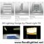 สปอร์ตไลท์ LED 120w รุ่น FG ยี่ห้อ EVE (แสงคูลไวท์) thumbnail 4