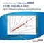 เครื่องวัดระดับน้ำตาลในเลือด GlucoSure AutoCode (พร้อมแผ่นตรวจน้ำตาล 25 ชิ้นและอุปกรณ์ครบชุด) thumbnail 3