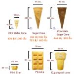 โคนไอศกรีม ยี่ห้อฉอยชิว (CCC) สำเนา